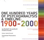 One Hundred Years of Psychoanalysis: A Timeline: 1900-2000